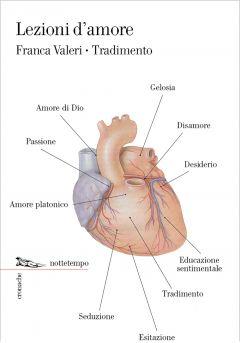 Lezioni d'amore - Tradimento Franca Valeri